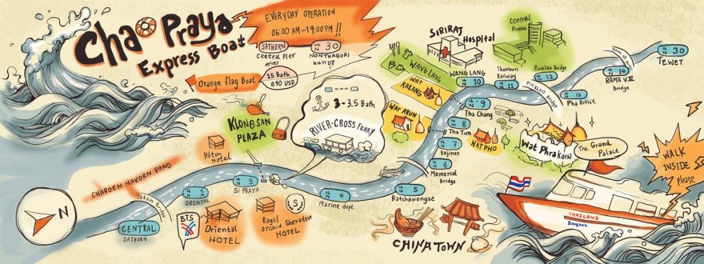 Parte da linha do Chao Phraya River Express com principais pontos turísticos destacados | Ilustração: Yanika Keeratipaibul