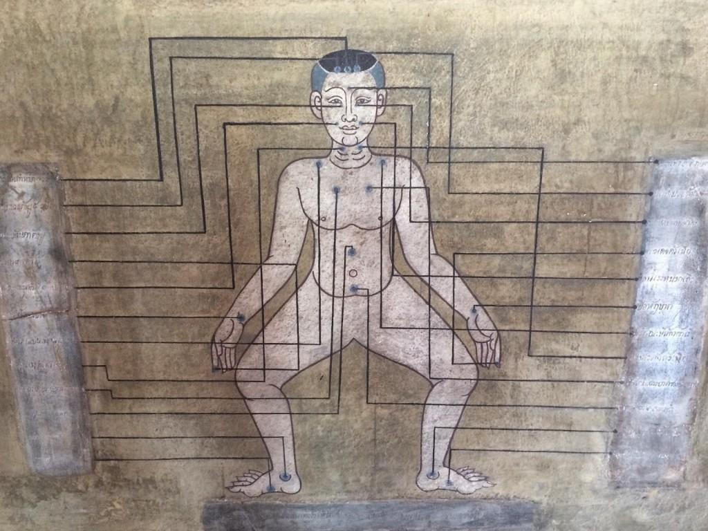 Ensinamentos sobre a Massagem Tailandesa