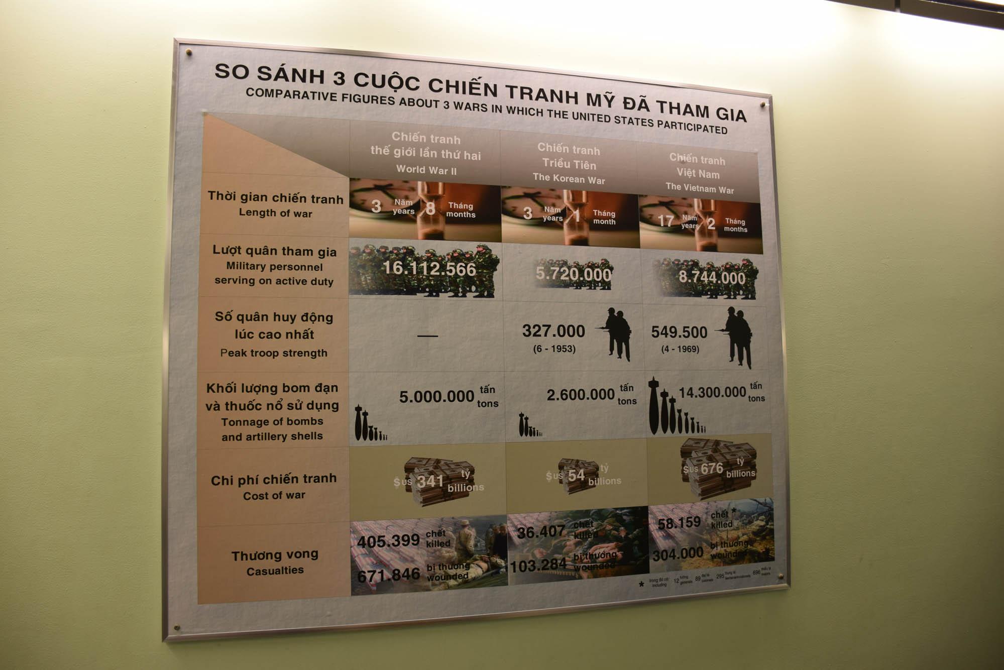 Muitas informações chocantes pelas paredes!!