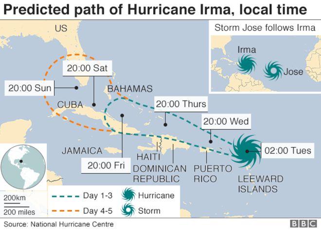 furacão irma caribe mapa rota