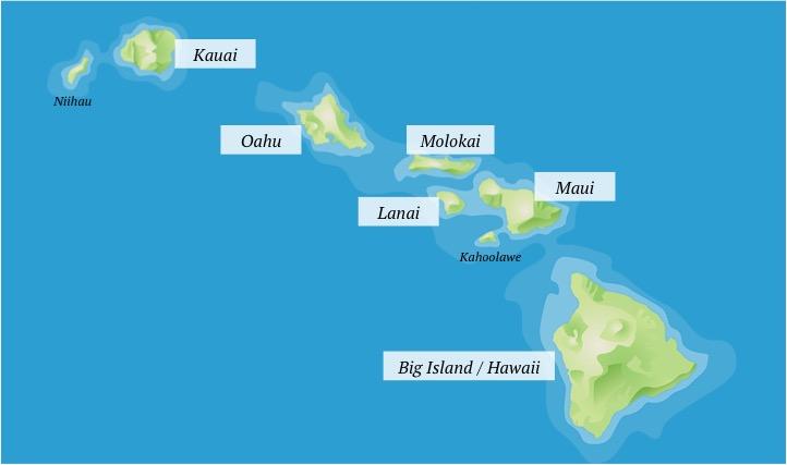 ilhas do havaí